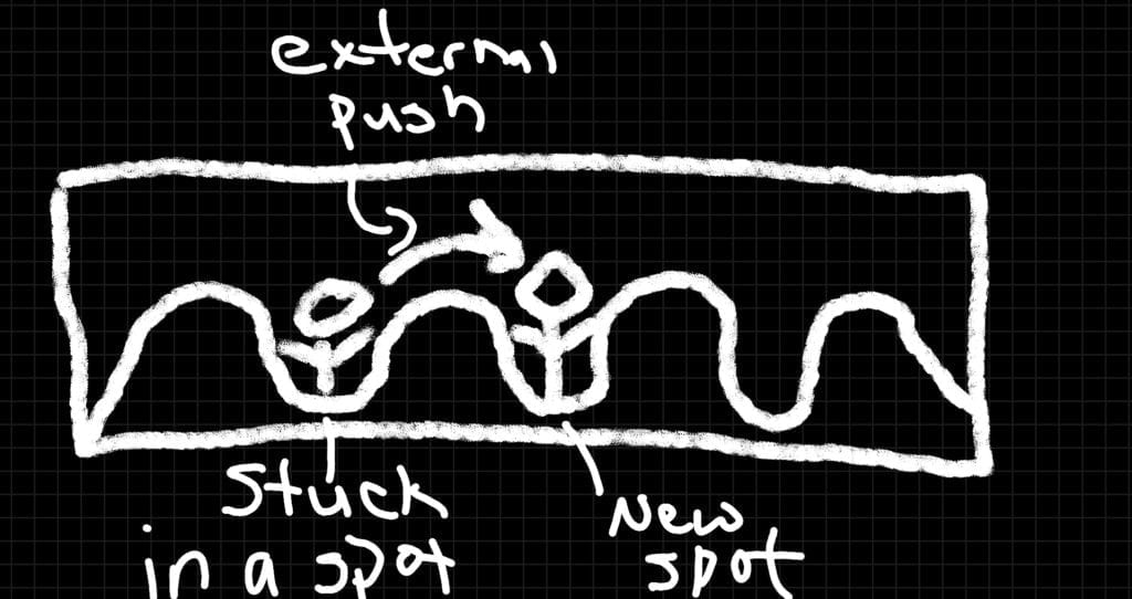 stick figure drawing of hills and valleys with a person being pushed from one valley, over a hill, to another valley